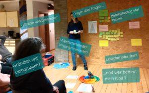 Bildungsforum – Lernen ist wie atmen @ Müllerhof e.V.
